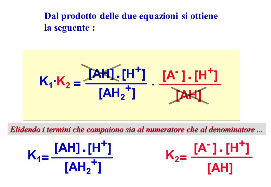 . . . . [AH] [H+] [AH2+] [A- ] [H+] [AH] K1·K2 = · K1 = [AH] [H+]